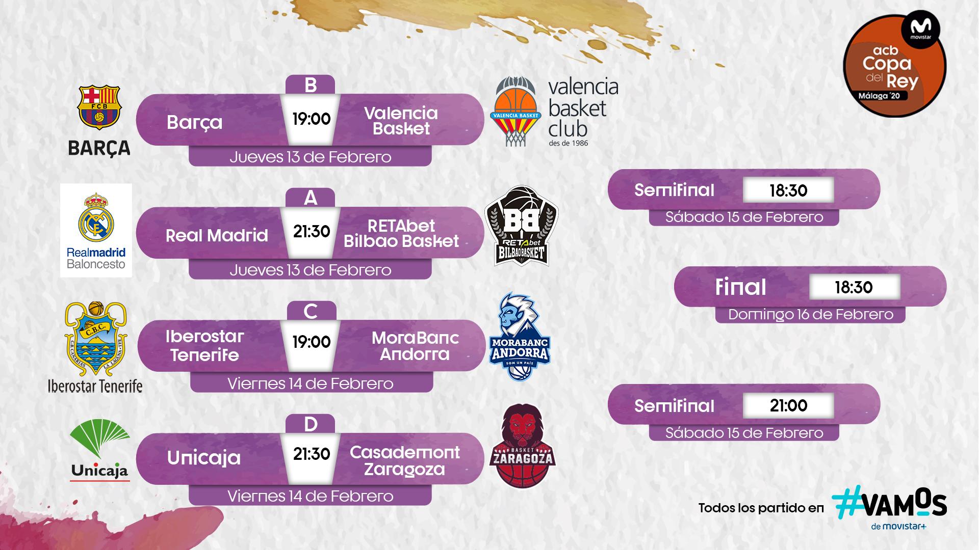Cuadro Copa ACB 2020