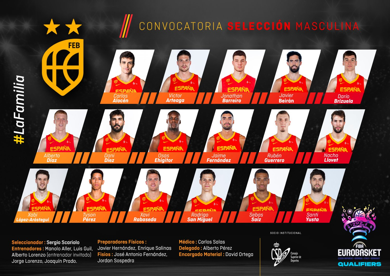 Convocatoria España - Ventana Febrero Clasificación EuroBasket 2021