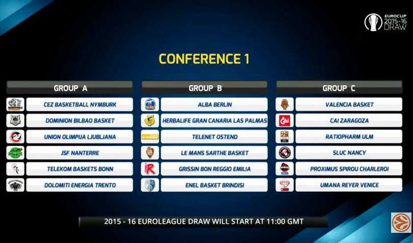 Calendario Eurocup.Eurocup El Cai Zaragoza Ya Conoce A Sus Rivales Basket